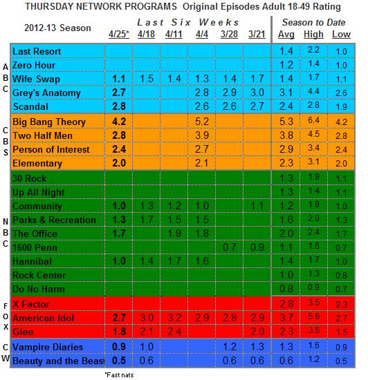 Episode Track Thu Apr 25 2013