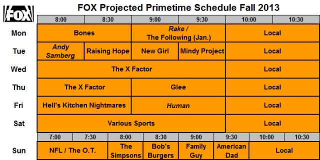 Upfront 2013 Predicted FOX Grid