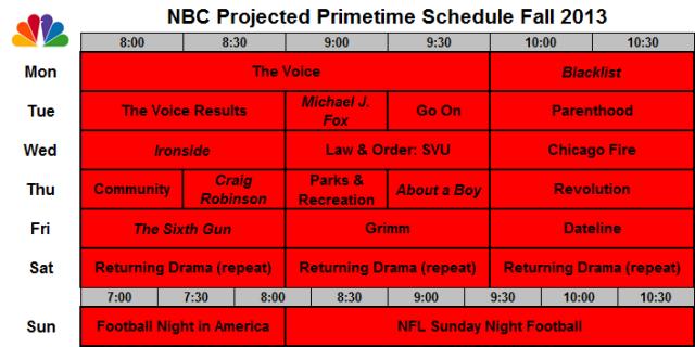 Upfront 2013 Predicted NBC Grid