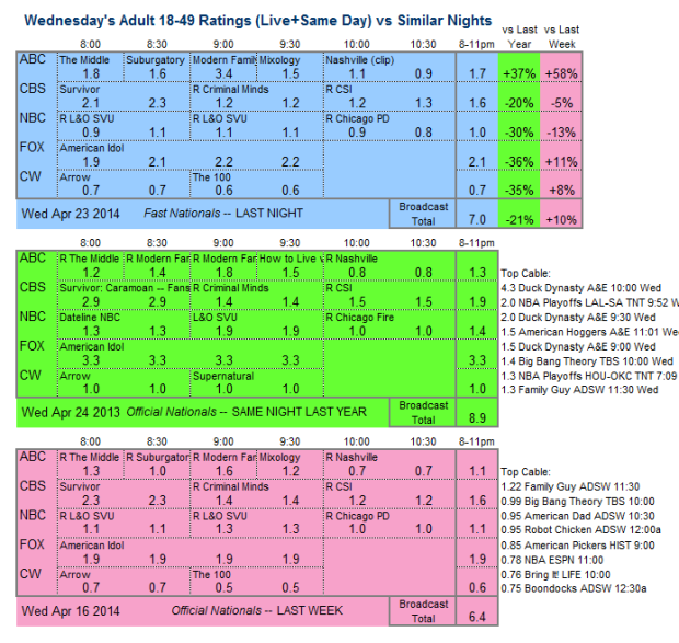 Daily Comp 3way 2014 Wed Apr 23