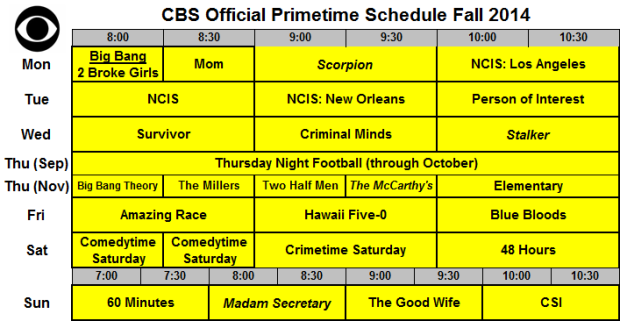 CBS Fall Schedule 2014
