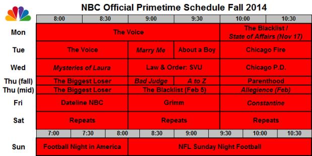 NBC Fall Schedule 2014 with Thu midseason