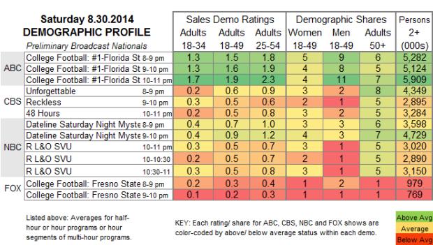Demo Profile 2014 SAT Aug 30
