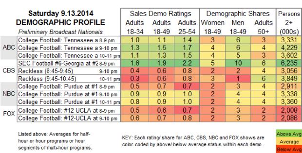 Demo Profile 2014 SAT Sep 13