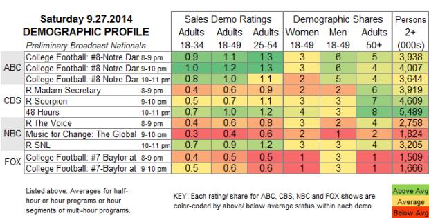 Demo Profile 2014 SAT Sep 27