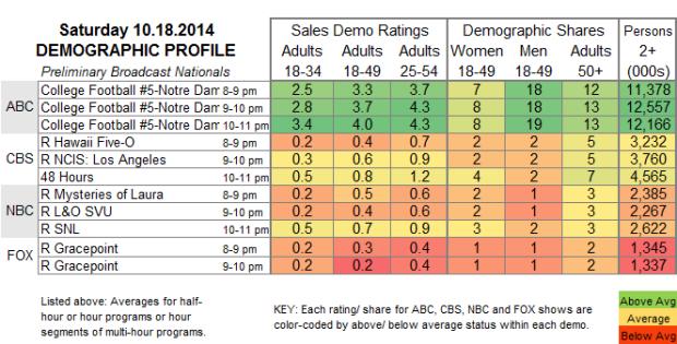Demo Profile 2014 SAT Oct 18