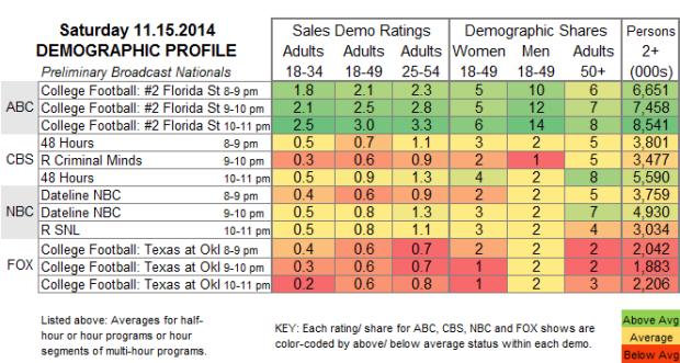 Demo Profile 2014 SAT Nov 15