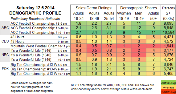 Demo Profile 2014 SAT Dec 06