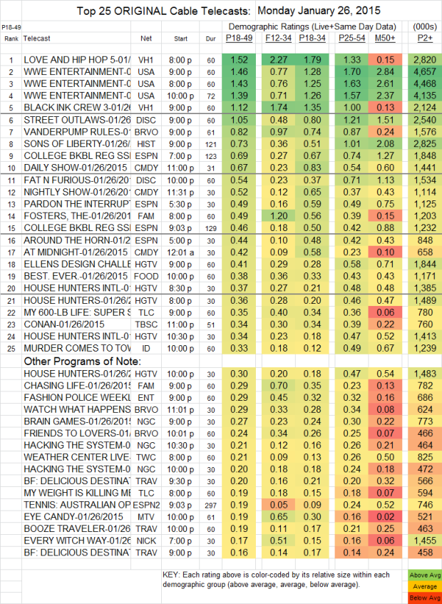 Top 25 Cable MON 26 Jan 2015 v2