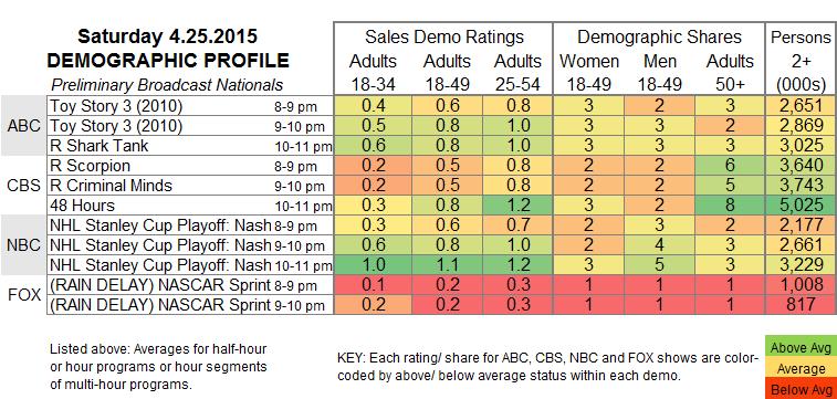 Demo Profile 2015 SAT.25 Apr V2