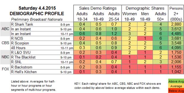 Demo Profile 2015 SAT.4 Apr
