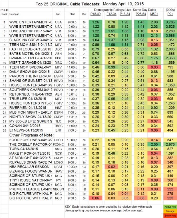 Top 25 Cable Plus MON.13 Apr 2015