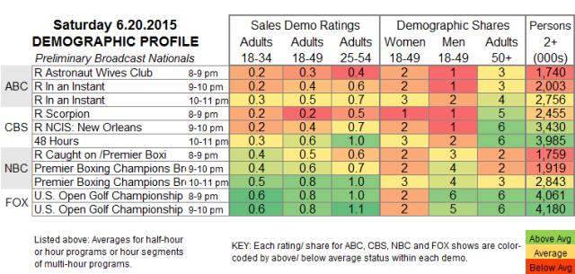 Demo Profile 2015 SAT.20 Jun