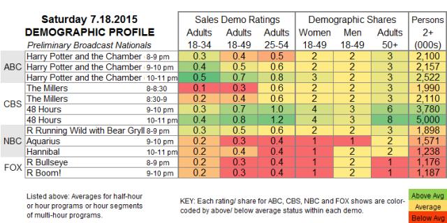 Demo Profile 2015 SAT.18 Jul