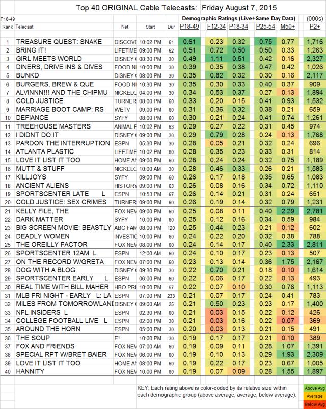Top 40 Cable FRI.07 Aug 2015 v2