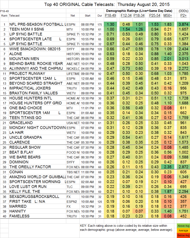 Top 40 Cable THU.20 Aug 2015
