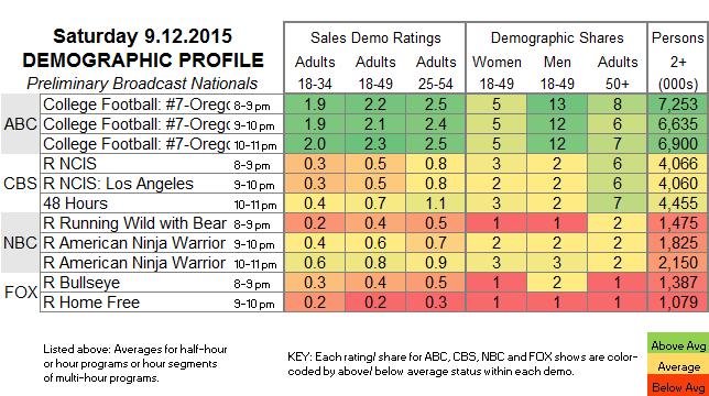 Demo Profile 2015 SAT.12 Sep