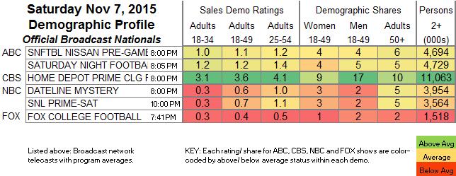 Finals Broadcast 2015 Nov SAT.07