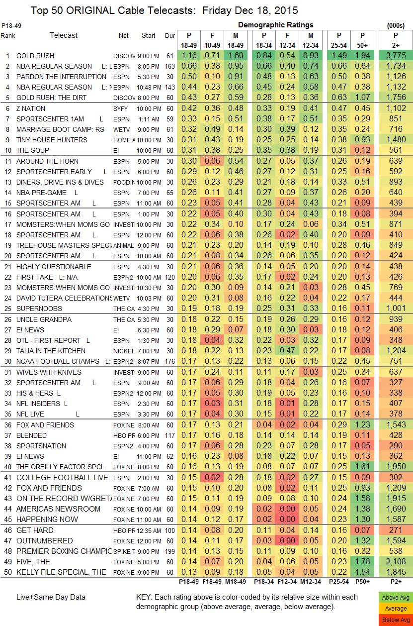 Finals Cable 2015 Dec FRI.18