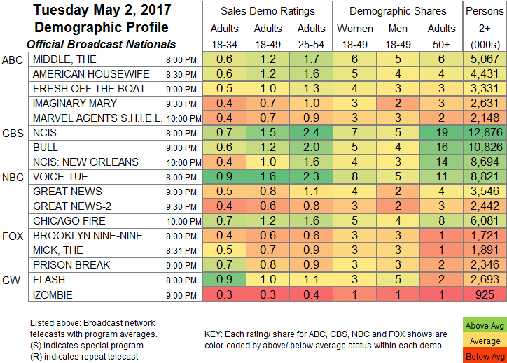 Final Bcast 2017 May 02.TUE