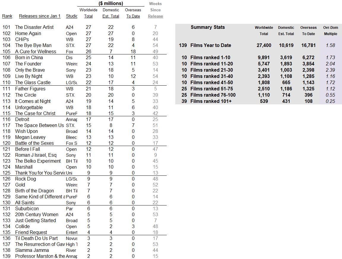 International 2017 through 2018 Jan 21 part 2